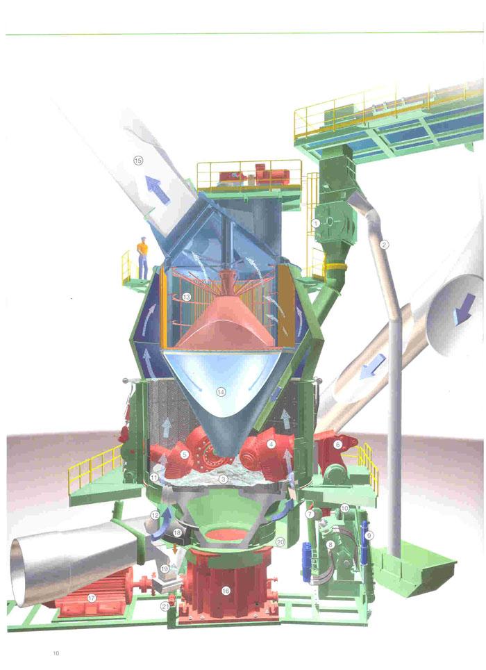 水泥高炉结构图